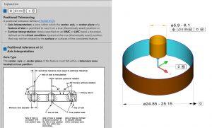 EVOLVE SmartProfile Explanations