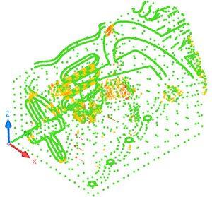 EVOLVE SmartProfile Data Preparation Deviation Coloring